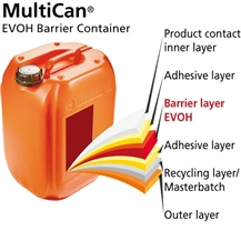 MultiCan Barrier Container EVOH